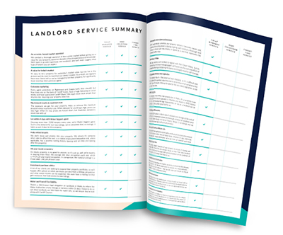 Landlord service summary document