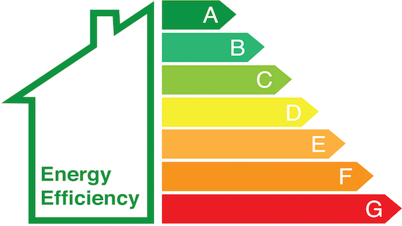 Household energy efficiency diagram